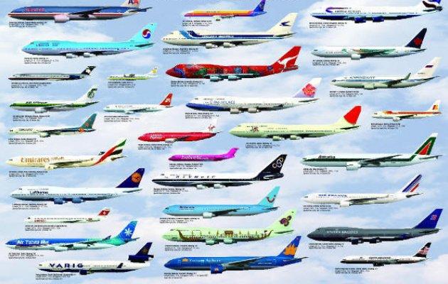 aeroporikes
